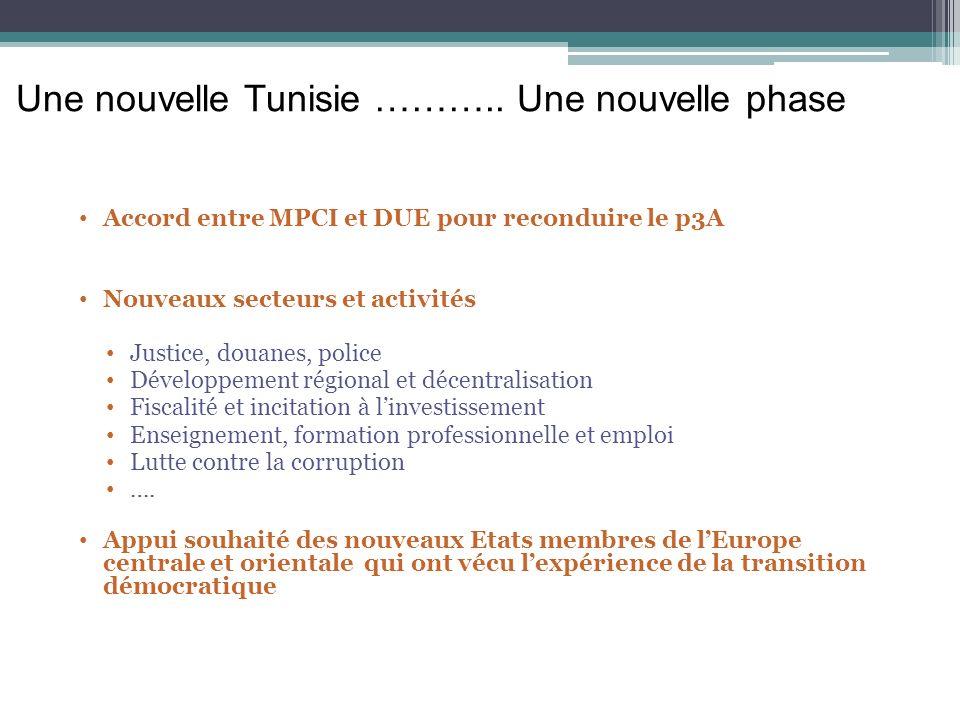 Une nouvelle Tunisie ……….. Une nouvelle phase