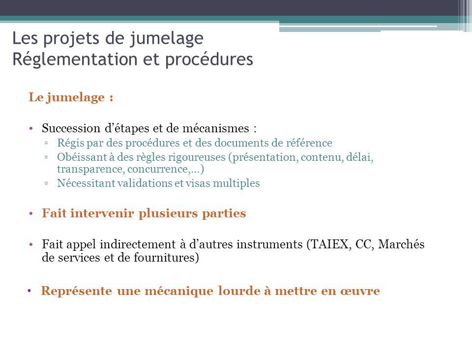 Les projets de jumelage Réglementation et procédures