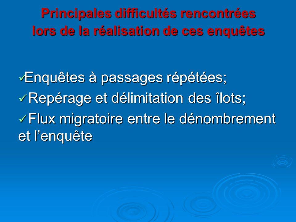 Enquêtes à passages répétées; Repérage et délimitation des îlots;
