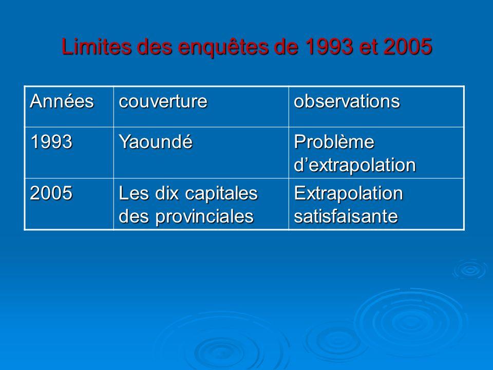Limites des enquêtes de 1993 et 2005