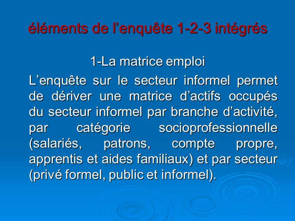 éléments de l'enquête 1-2-3 intégrés