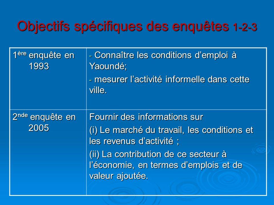 Objectifs spécifiques des enquêtes 1-2-3