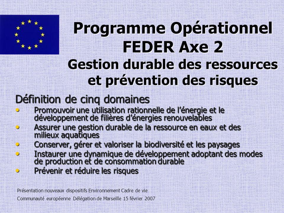 Programme Opérationnel FEDER Axe 2 Gestion durable des ressources et prévention des risques