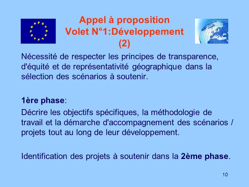 Appel à proposition Volet N°1:Développement (2)