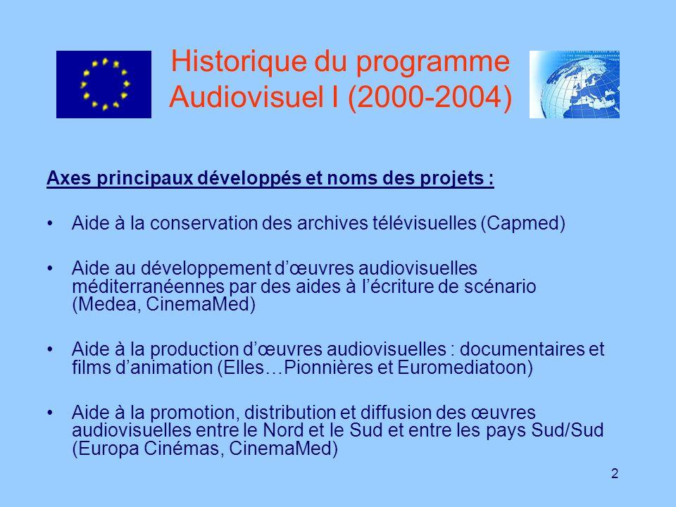 Historique du programme Audiovisuel I (2000-2004)