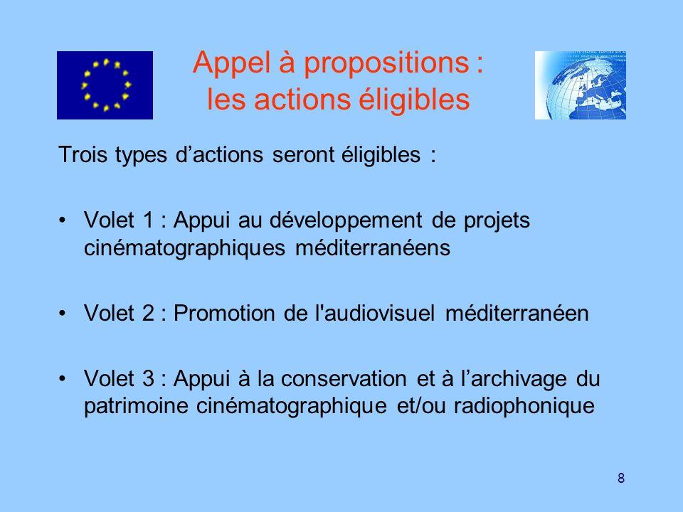 Appel à propositions : les actions éligibles