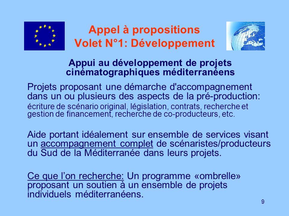 Appel à propositions Volet N°1: Développement