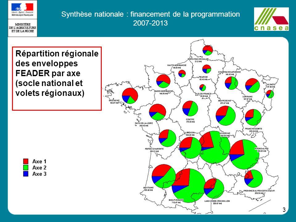 Synthèse nationale : financement de la programmation 2007-2013