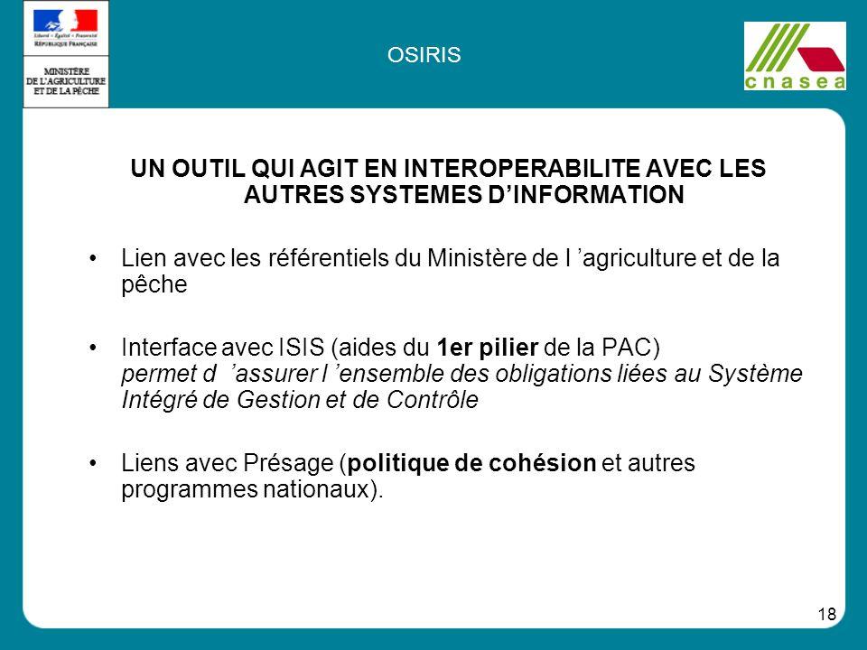 OSIRIS UN OUTIL QUI AGIT EN INTEROPERABILITE AVEC LES AUTRES SYSTEMES D'INFORMATION.