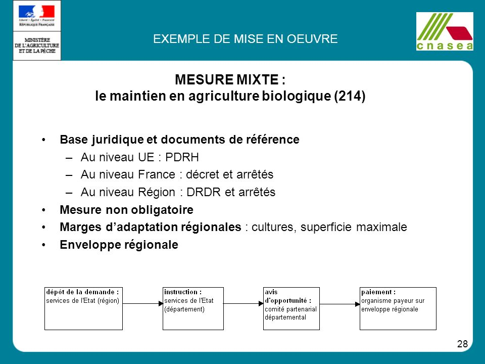 MESURE MIXTE : le maintien en agriculture biologique (214)