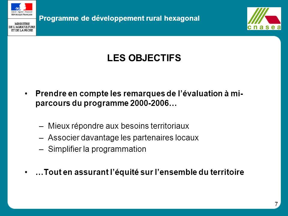 Programme de développement rural hexagonal