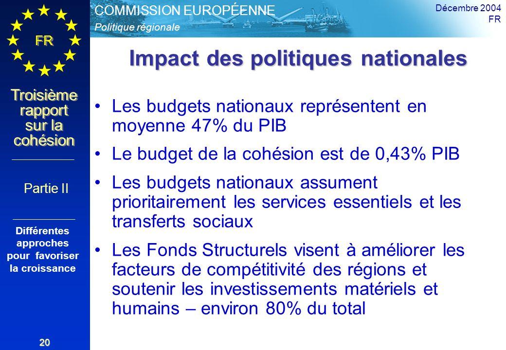 Impact des politiques nationales