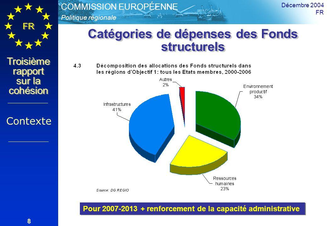 Catégories de dépenses des Fonds structurels