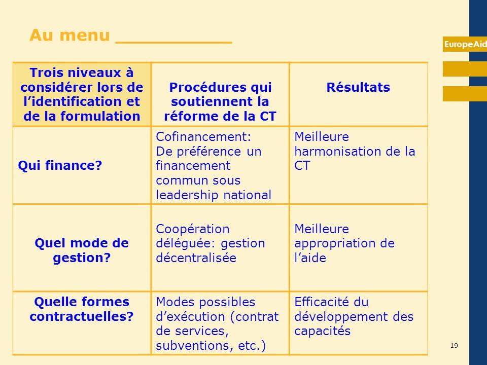 Axe 3: Procédures d'appel d'offres, contrats et autres procédures __________