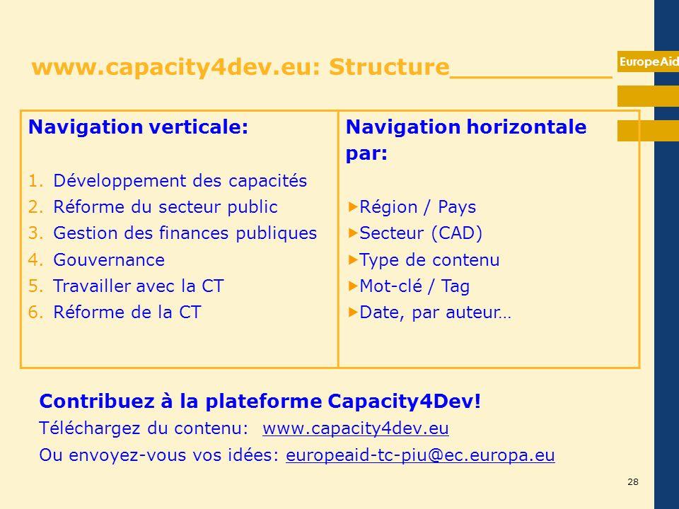 www.capacity4dev.eu: Faciliter les échanges, la collaboration et la connaissance _________