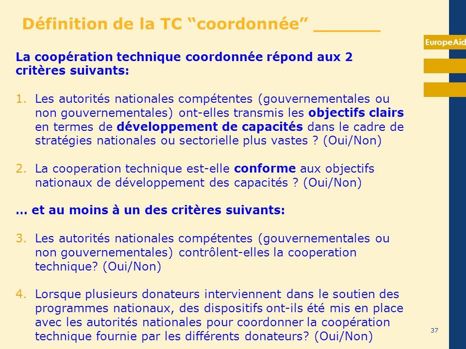 Définition CAD de la coopération technique _______