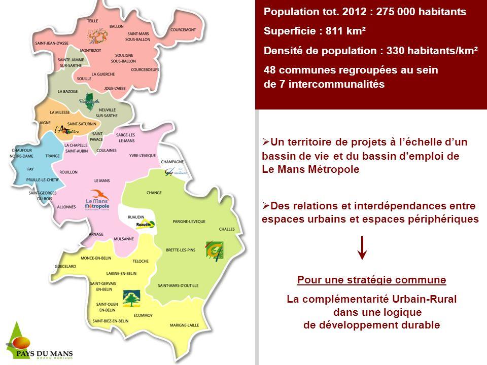 Population tot. 2012 : 275 000 habitants Superficie : 811 km²