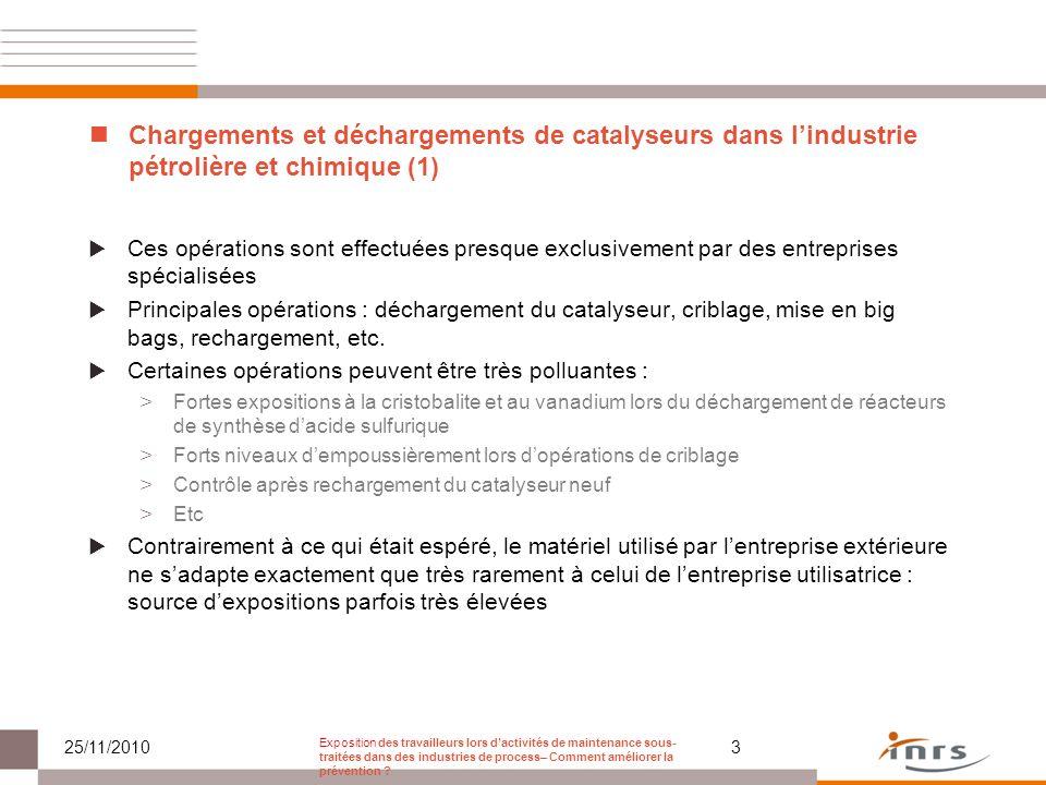 Chargements et déchargements de catalyseurs dans l'industrie pétrolière et chimique (1)