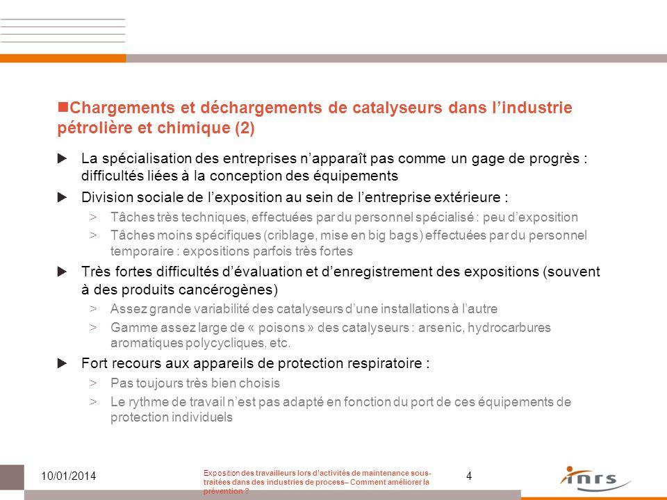 Chargements et déchargements de catalyseurs dans l'industrie pétrolière et chimique (2)