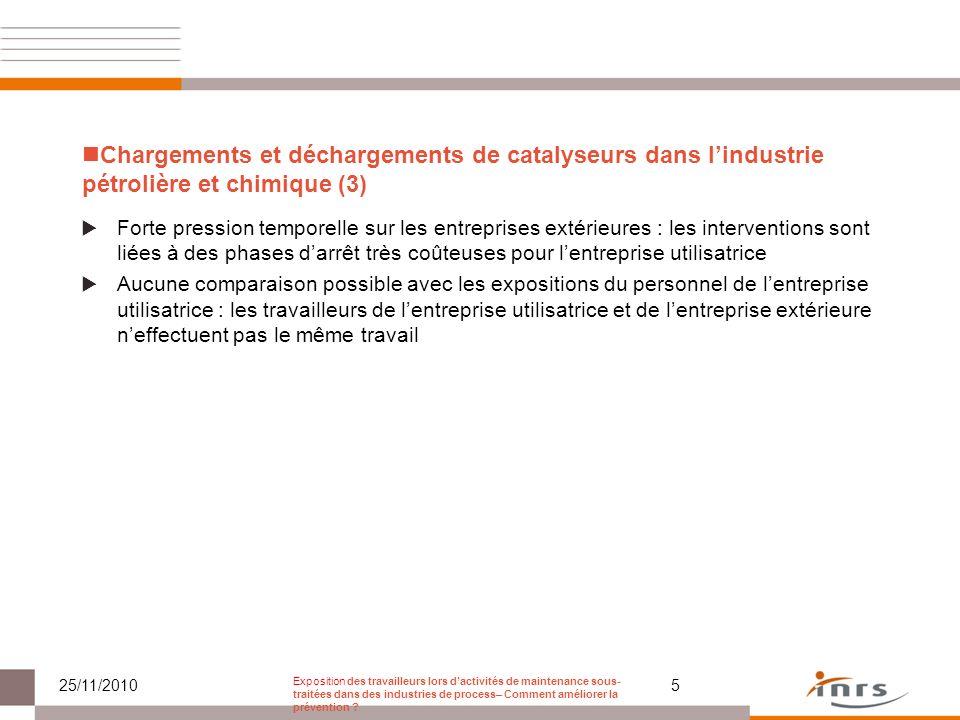 Chargements et déchargements de catalyseurs dans l'industrie pétrolière et chimique (3)