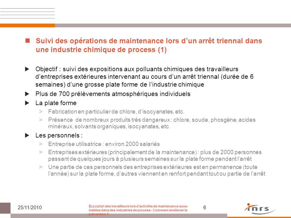 Suivi des opérations de maintenance lors d'un arrêt triennal dans une industrie chimique de process (1)