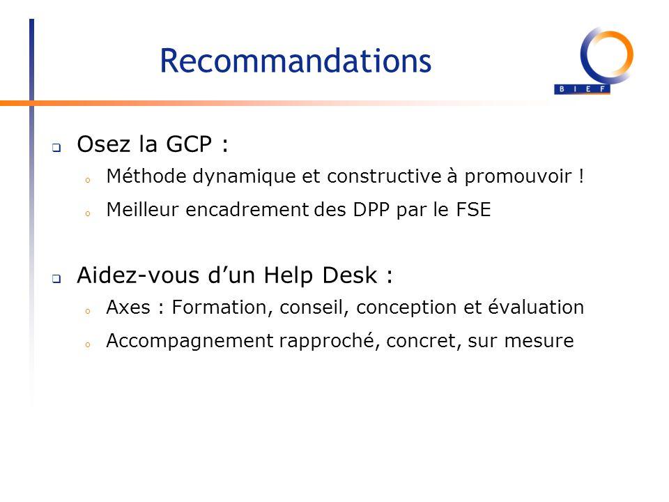 Recommandations Osez la GCP : Aidez-vous d'un Help Desk :