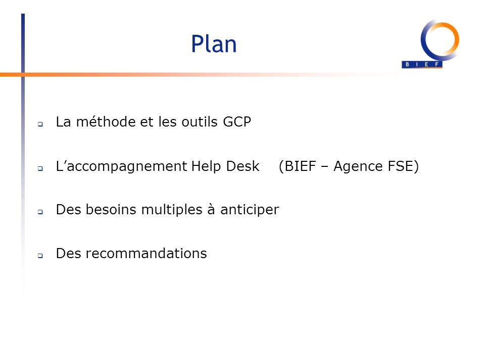 Plan La méthode et les outils GCP