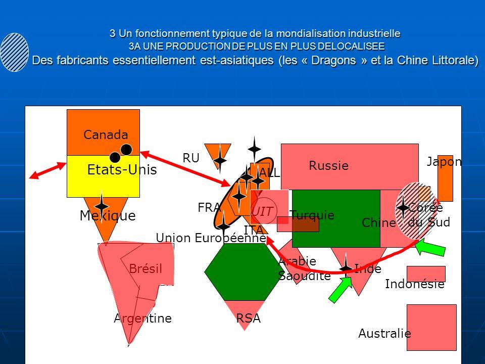 Etats-Unis Mexique Canada RU Japon Russie ALL FRA Corée du Sud UIT