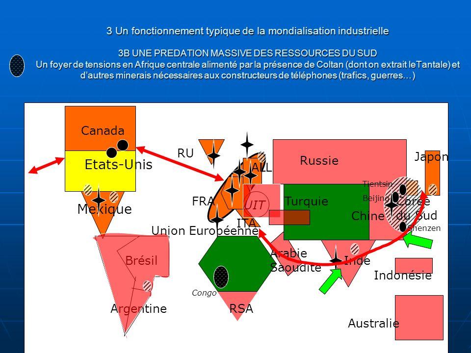 Etats-Unis Mexique Canada RU Japon Russie ALL FRA Turquie Corée du Sud