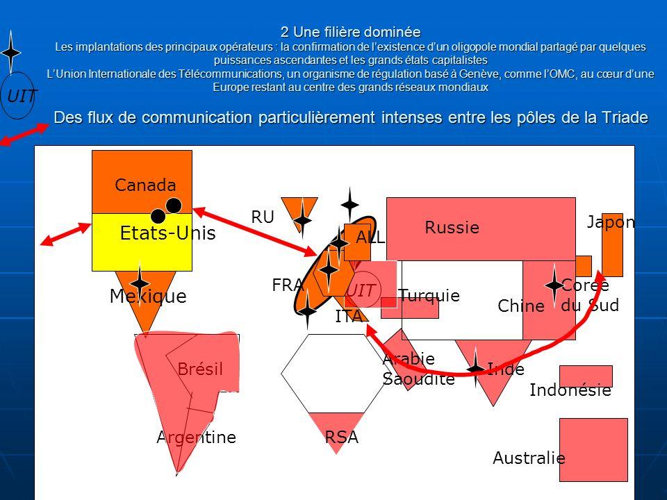 Etats-Unis Mexique UIT Canada RU Japon Russie ALL FRA Corée du Sud UIT