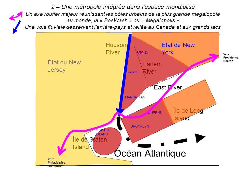 2 – Une métropole intégrée dans l'espace mondialisé Un axe routier majeur réunissant les pôles urbains de la plus grande mégalopole au monde, la « BosWash » ou « Megalopolis » Une voie fluviale desservant l'arrière-pays et reliée au Canada et aux grands lacs