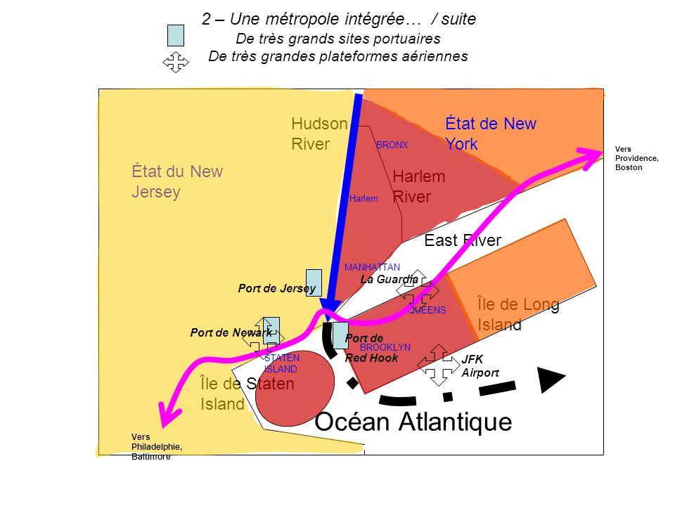 2 – Une métropole intégrée… / suite De très grands sites portuaires De très grandes plateformes aériennes