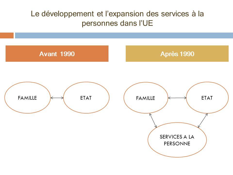 Le développement et l'expansion des services à la personnes dans l'UE