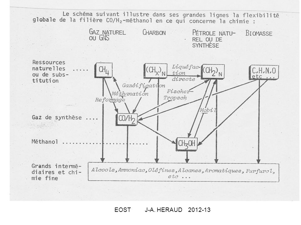 EOST J-A. HERAUD 2012-13