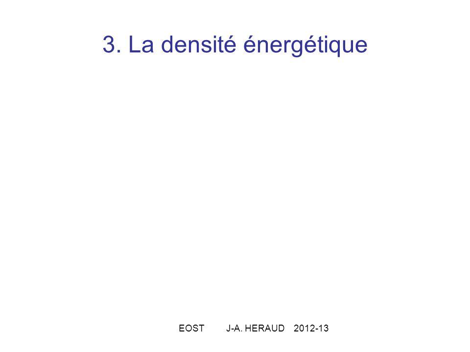 3. La densité énergétique