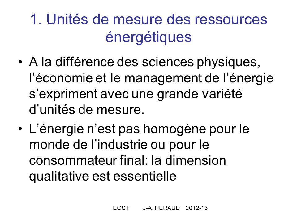 1. Unités de mesure des ressources énergétiques