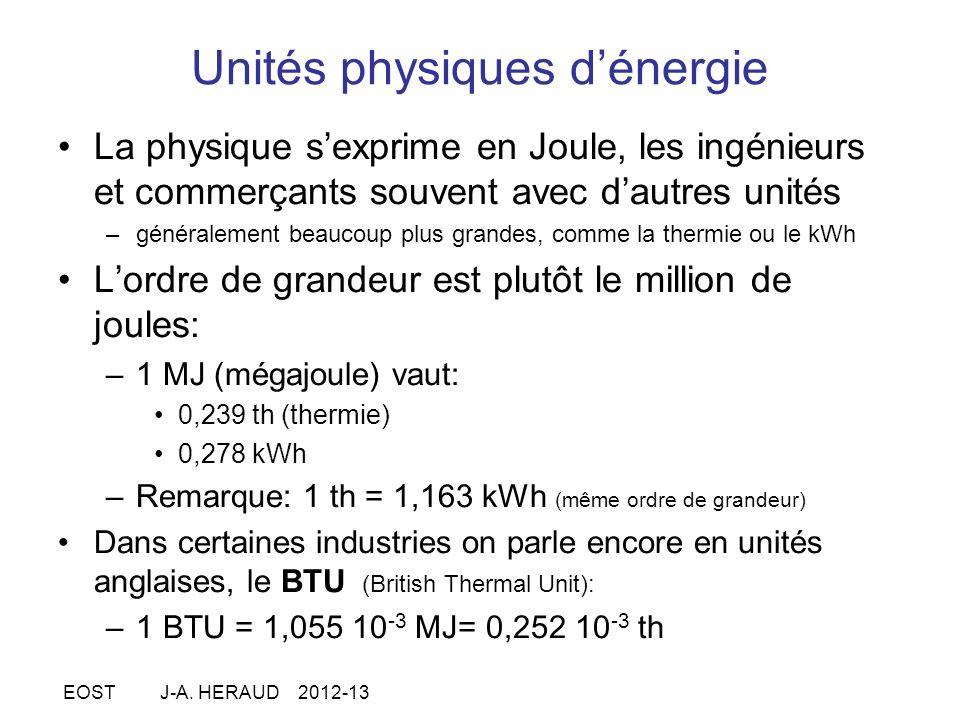 Unités physiques d'énergie