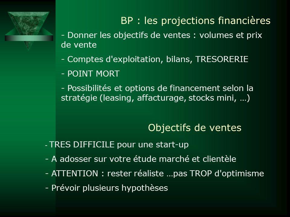 BP : les projections financières