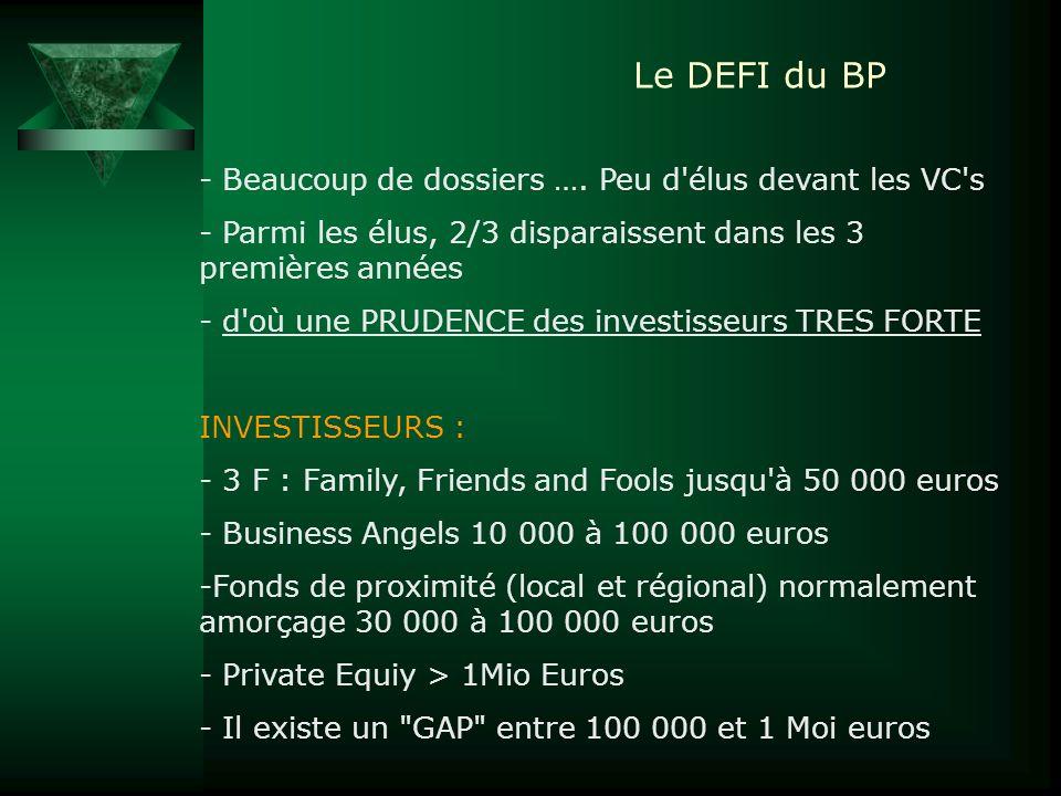Le DEFI du BP Beaucoup de dossiers …. Peu d élus devant les VC s