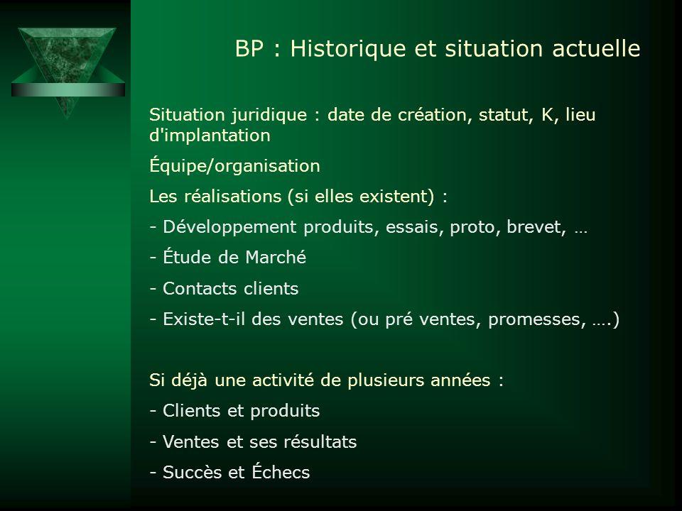 BP : Historique et situation actuelle