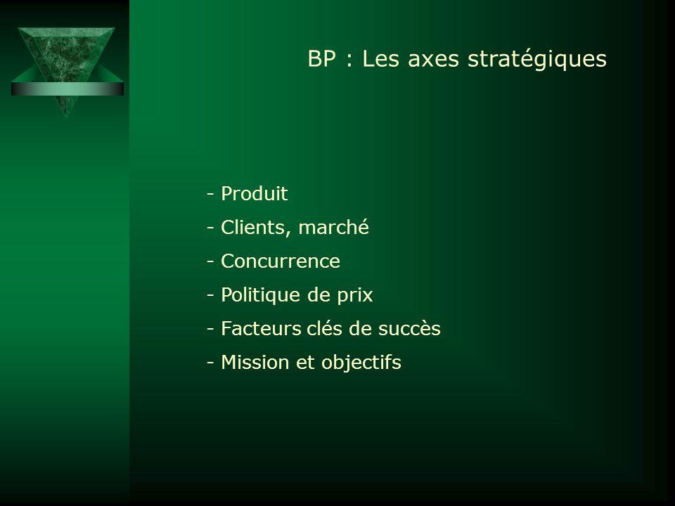 BP : Les axes stratégiques