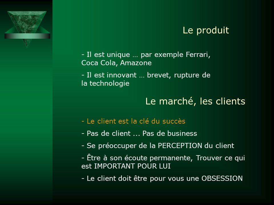 Le produit Le marché, les clients