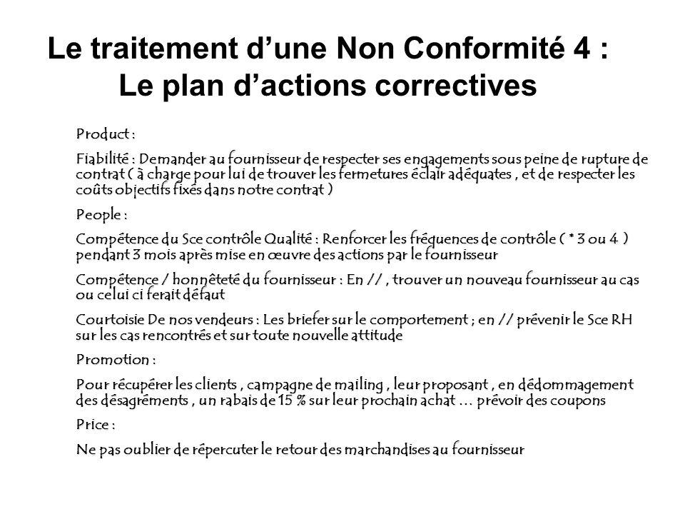 Le traitement d'une Non Conformité 4 : Le plan d'actions correctives