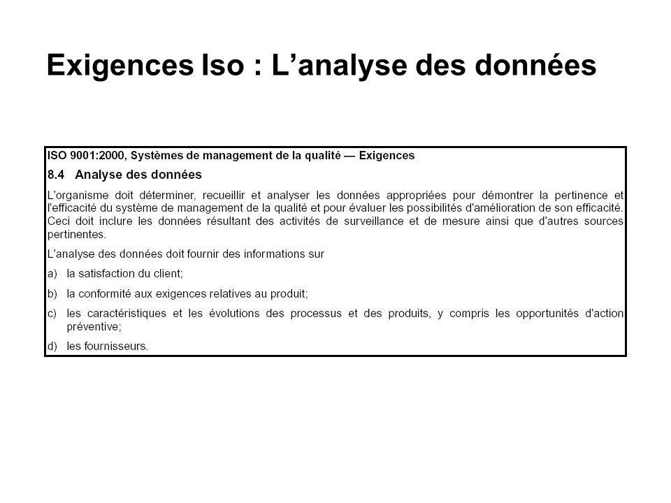 Exigences Iso : L'analyse des données