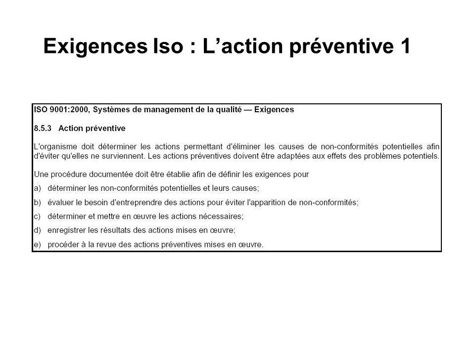 Exigences Iso : L'action préventive 1