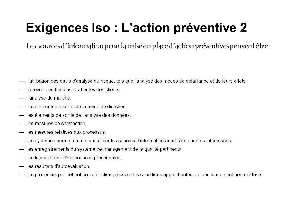Exigences Iso : L'action préventive 2