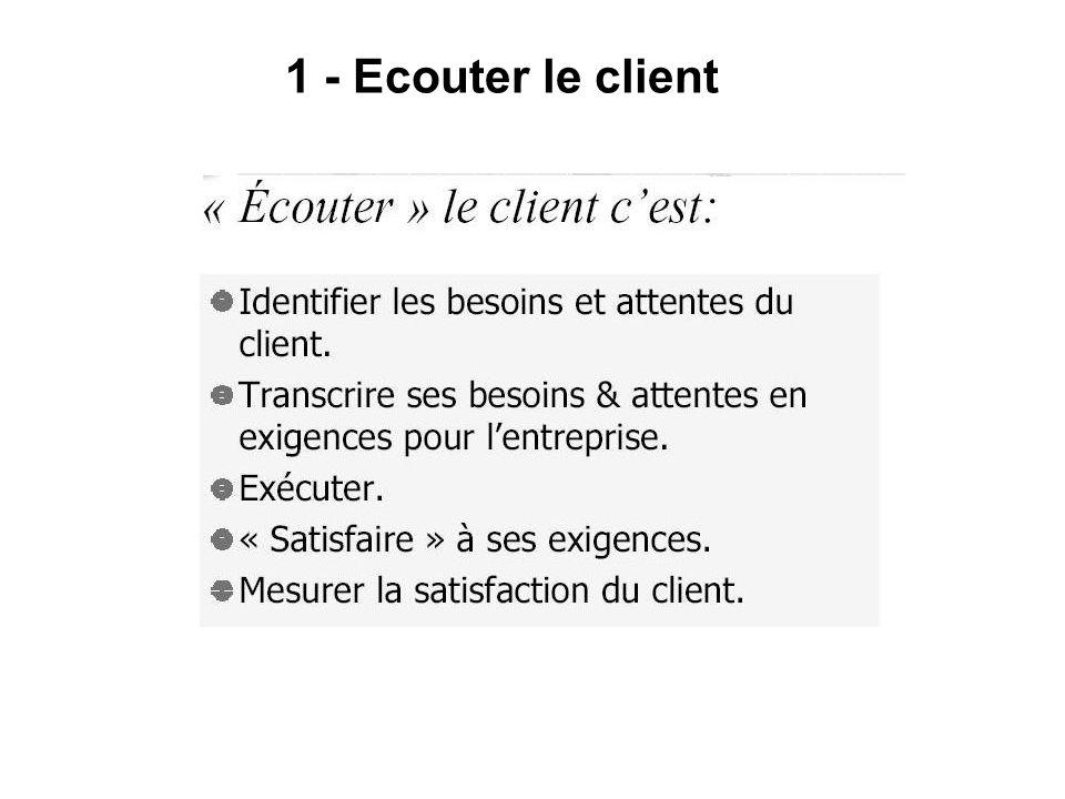1 - Ecouter le client