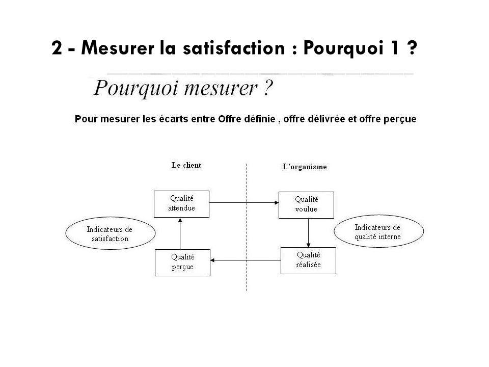 2 - Mesurer la satisfaction : Pourquoi 1