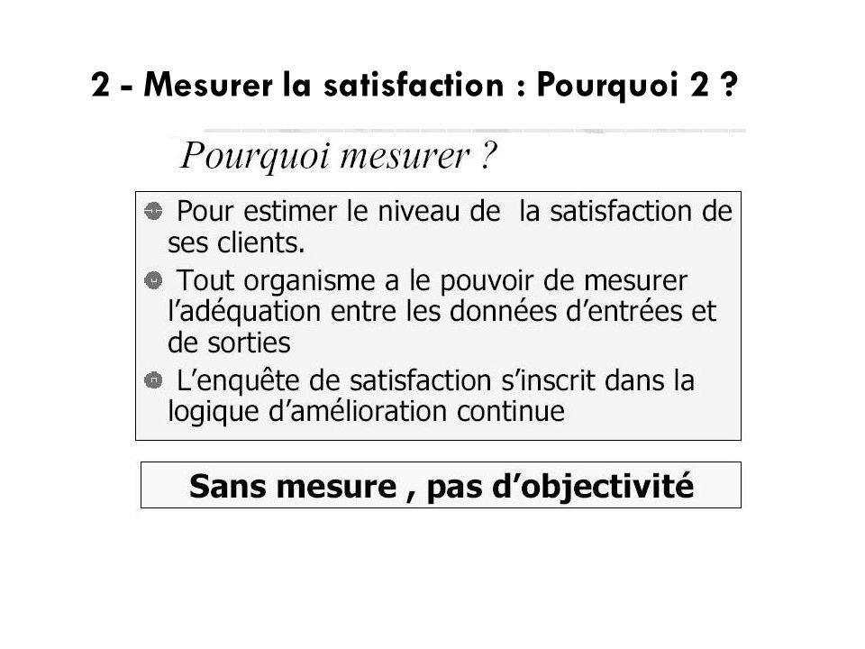 2 - Mesurer la satisfaction : Pourquoi 2