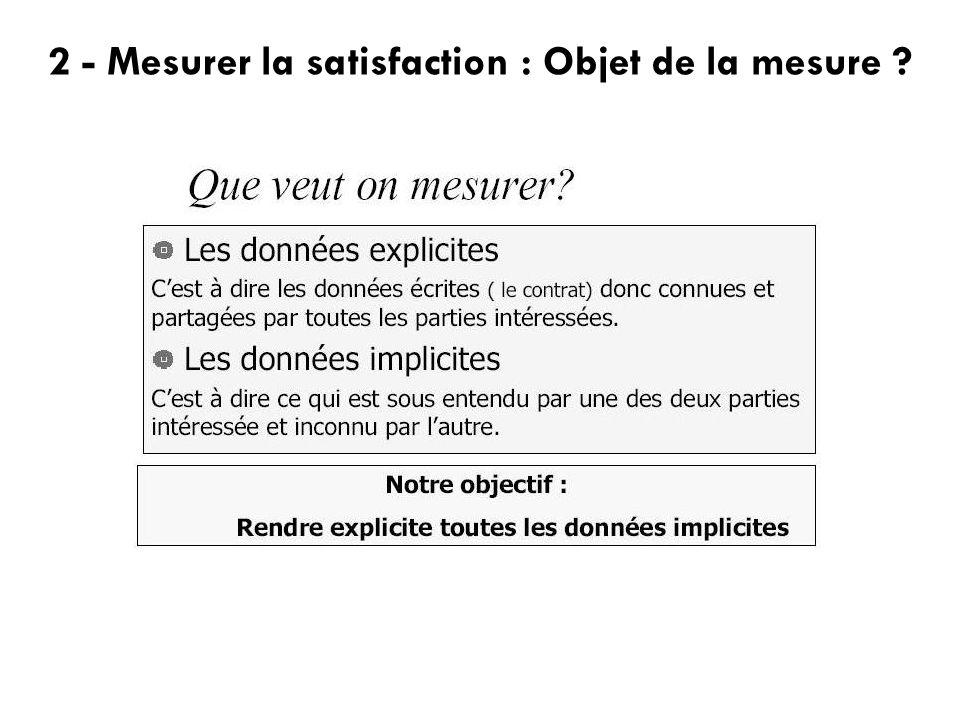 2 - Mesurer la satisfaction : Objet de la mesure